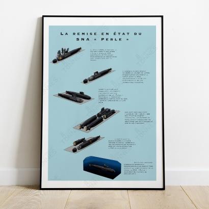 Affiche Poster Infographie réparation Perle